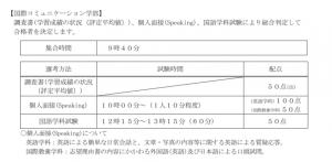 愛知大学 国際コミュニケーション